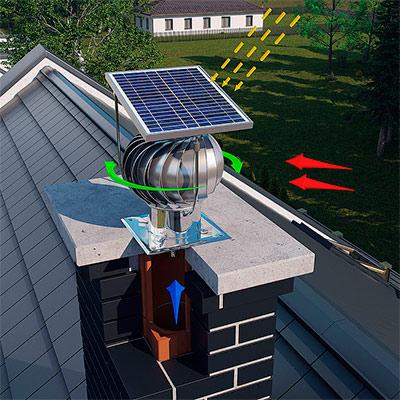 aurinkopaneeli-vedonparantaja
